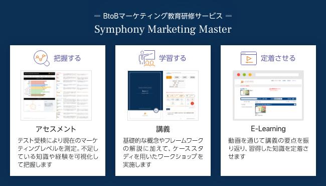 BtoBマーケティングを基礎から学ぶ研修プログラム