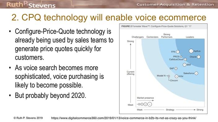 CPQテクノロジーは音声eコマースを可能に