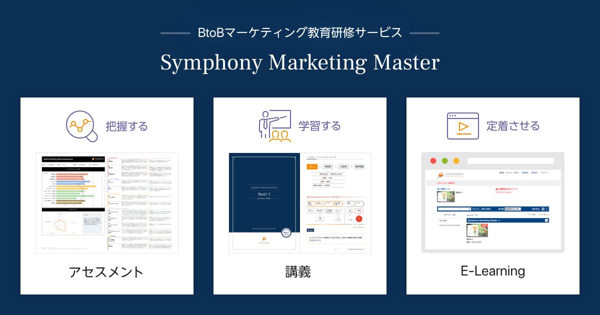教育研修プログラム「Symphony Marketing Master」